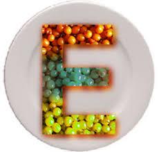 Основные виды вредных пищевых добавок